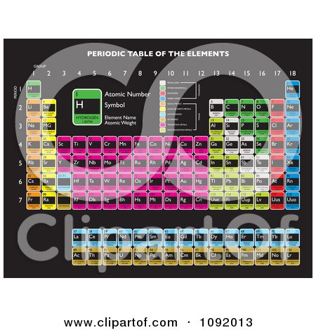 Clipart The Periodic Table Of The Elements On Black - Royalty Free Vector Illustration by michaeltravers