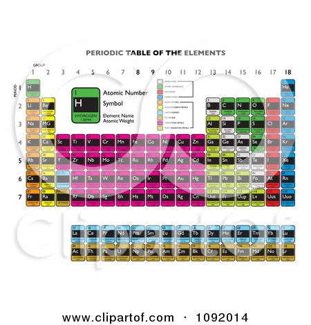 Clipart The Periodic Table Of The Elements On White - Royalty Free Vector Illustration by michaeltravers