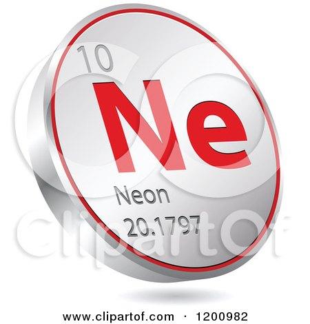 Chemistry posters art prints 5