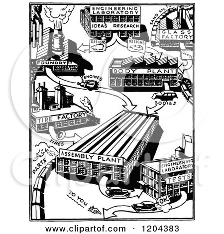 Clipart of a Vintage Black and White Automobile Factory - Royalty Free Vector Illustration by Prawny Vintage