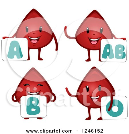 Clipart of Blood Drop Characters with Type Signs - Royalty Free Vector Illustration by BNP Design Studio