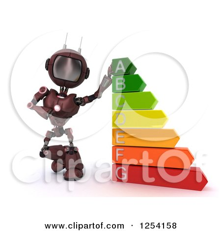 Clipart of a 3d Red Android Robot with an Energy Rating Chart - Royalty Free Illustration by KJ Pargeter