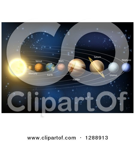 Clipart of a 3d Diagram of Planets in Our Solar System and Their Names - Royalty Free Vector Illustration by AtStockIllustration