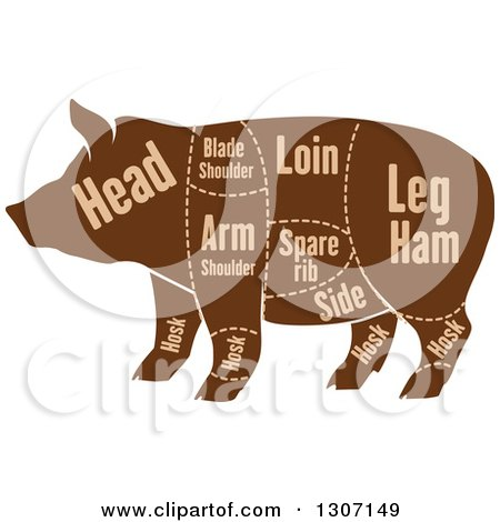 Clipart of a Brown Silhouetted Pig with Labeled Pork Cuts 2 - Royalty Free Vector Illustration by Vector Tradition SM