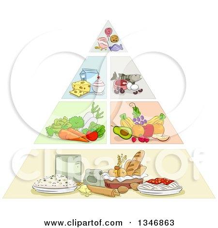 Sketched Food Pyramid Posters, Art Prints