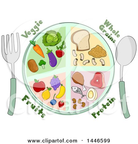 Clipart Of A Plate Of Whole Grains Protein Fruits And Veggies