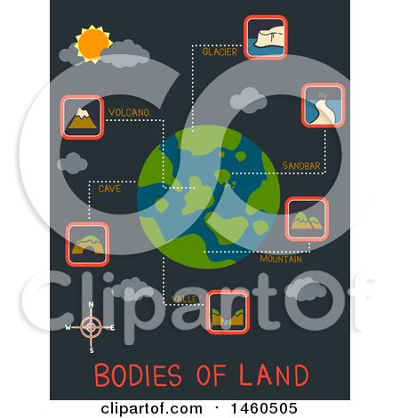 Clipart of Bodies of Land like a Volcano, Glacier, Cave, Sandbar, Valley and Mountain for Geography Class - Royalty Free Vector Illustration by BNP Design Studio