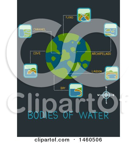 Clipart of Bodies of Water like Fjord, Channel, Cove, Bay, Lagoon, Archipelago for Geography Class - Royalty Free Vector Illustration by BNP Design Studio