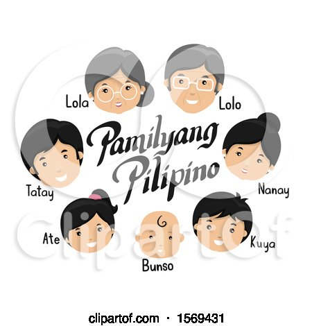 Clipart of a Filipino Family with Words to Identify the Relationships - Royalty Free Vector Illustration by BNP Design Studio