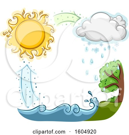 Clipart of a Digram of the Cycle of Water - Royalty Free Vector Illustration by BNP Design Studio