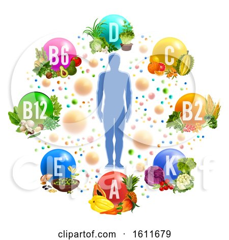 Clipart of a Silhouetted Person in a Chart of Vitamins from Produce - Royalty Free Vector Illustration by Vector Tradition SM
