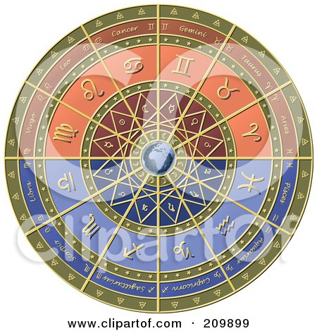 Royalty-Free (RF) Clipart Illustration of a Zodiac Astrology Circle Around Earth by Michael Schmeling