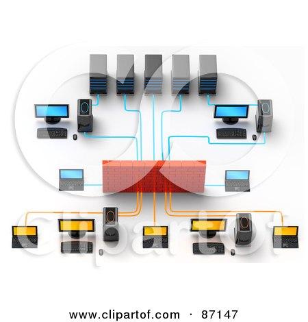 Complex Computer Server With A Brick Firewall Posters, Art Prints