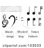 Digital Collage Of Music Words And Notes