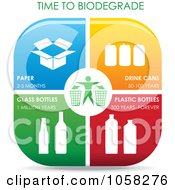 Royalty Free Vector Clip Art Illustration Of A Chart Of Recycle Biodegrade Time by Eugene #COLLC1058276-0054