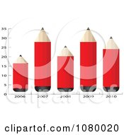 Clipart 3d Red Pencil Bar Graph Royalty Free Vector Illustration by Andrei Marincas