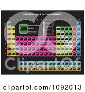 Clipart The Periodic Table Of The Elements On Black Royalty Free Vector Illustration by michaeltravers