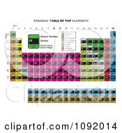 Clipart The Periodic Table Of The Elements On White Royalty Free Vector Illustration by michaeltravers