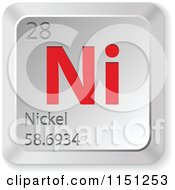 Clipart Of A 3d Red And Silver Nickel Chemical Element Keyboard Button Royalty Free Vector Clipart by Andrei Marincas