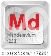 Clipart Of A 3d Red And Silver Mendelevium Chemical Element Keyboard Button Royalty Free Vector Illustration