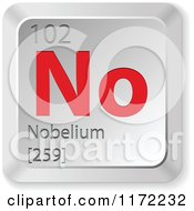 Clipart Of A 3d Red And Silver Nobelium Chemical Element Keyboard Button Royalty Free Vector Illustration