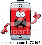 Cartoon Of A Smart Battery Mascot With An Idea Royalty Free Vector Clipart