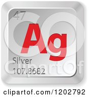 Clipart Of A 3d Red And Chrome Silver Chemical Element Keyboard Button Royalty Free Vector Illustration