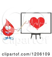 Cartoon Of A Happy Blood Drop Pointing To An ECG Heart Graph Royalty Free Vector Clipart by Hit Toon