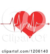 Cartoon Of A Red Geart ECG Graph Royalty Free Vector Clipart by Hit Toon