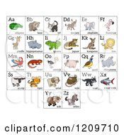 Cartoon Of Alphabet Letters With Animals Royalty Free Vector Clipart