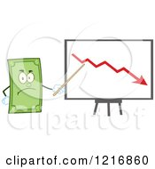 Clipart Of A Mad Dollar Bill Mascot Pointing To A Loss Chart Royalty Free Vector Illustration