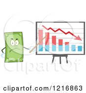 Clipart Of A Mad Dollar Bill Mascot Pointing To A Decline Graph Royalty Free Vector Illustration