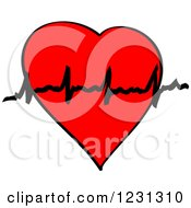 Clipart Of A Medical Cardiogram Heart 2 Royalty Free Vector Illustration by Vector Tradition SM