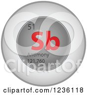 Clipart Of A 3d Round Red And Silver Antimony Chemical Element Icon Royalty Free Vector Illustration