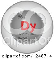 3d Round Red And Silver Dysprosium Chemical Element Icon