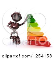 Clipart Of A 3d Red Android Robot With An Energy Rating Chart Royalty Free Illustration