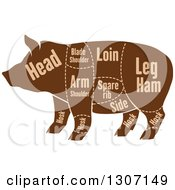 Clipart Of A Brown Silhouetted Pig With Labeled Pork Cuts 2 Royalty Free Vector Illustration