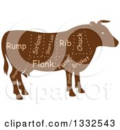 Clipart Of A Brown Silhouetted Cow With Cuts Of Beef Meat And Text Royalty Free Vector Illustration