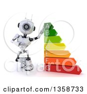 3d Futuristic Robot Leaning On And Presenting An Energy Rating Chart On A Shaded White Background