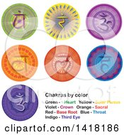 Clipart Of Chakra Symbols On Colorful Mandals Royalty Free Vector Illustration