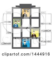 Clipart Of An Office Building With The Ceo Manager Team Leader And Employee Royalty Free Vector Illustration