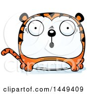 Clipart Graphic Of A Cartoon Surprised Tiger Character Mascot Royalty Free Vector Illustration