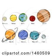Poster, Art Print Of Mercury Venus Earth Mars Jupiter Saturn Uranus Neptune And Pluto