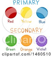 Red Yellow Blue Green Orange And Violet As Primary And Secondary Colors