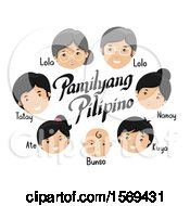 Clipart Of A Filipino Family With Words To Identify The Relationships Royalty Free Vector Illustration