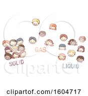 Poster, Art Print Of Sketched Group Of Child Faces With Solid Liquid And Gas