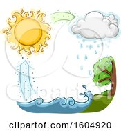 Clipart Of A Digram Of The Cycle Of Water Royalty Free Vector Illustration by BNP Design Studio
