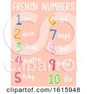 Poster, Art Print Of French Numbers One To Ten Illustration