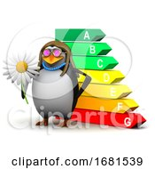 Poster, Art Print Of 3d Penguin With An Energy Chart