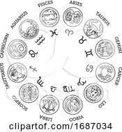 Poster, Art Print Of Astrological Zodiac Horoscope Star Signs Icon Set